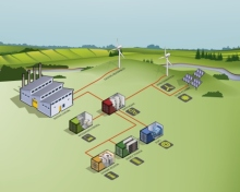 Schematic representation of the Flinders Island Hybrid Energy Hub